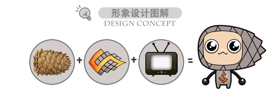 杉果游戏形象-杉头 VI\/CI 平面 呒牙齿 - 原创设计