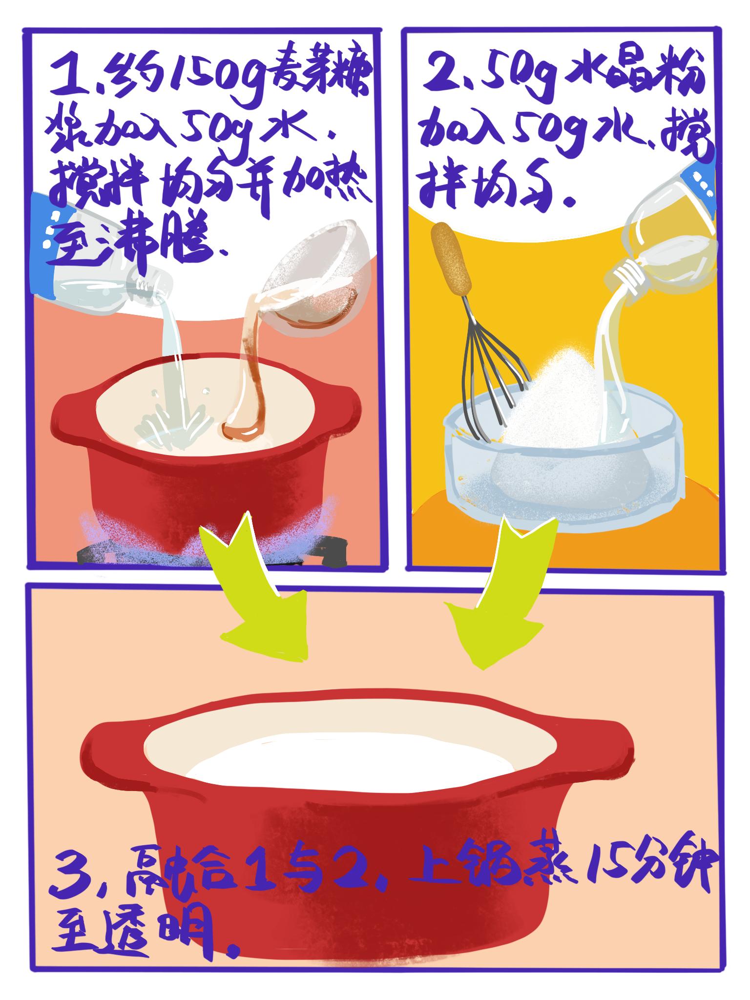 常饿手记   端午节冰粽手绘食谱