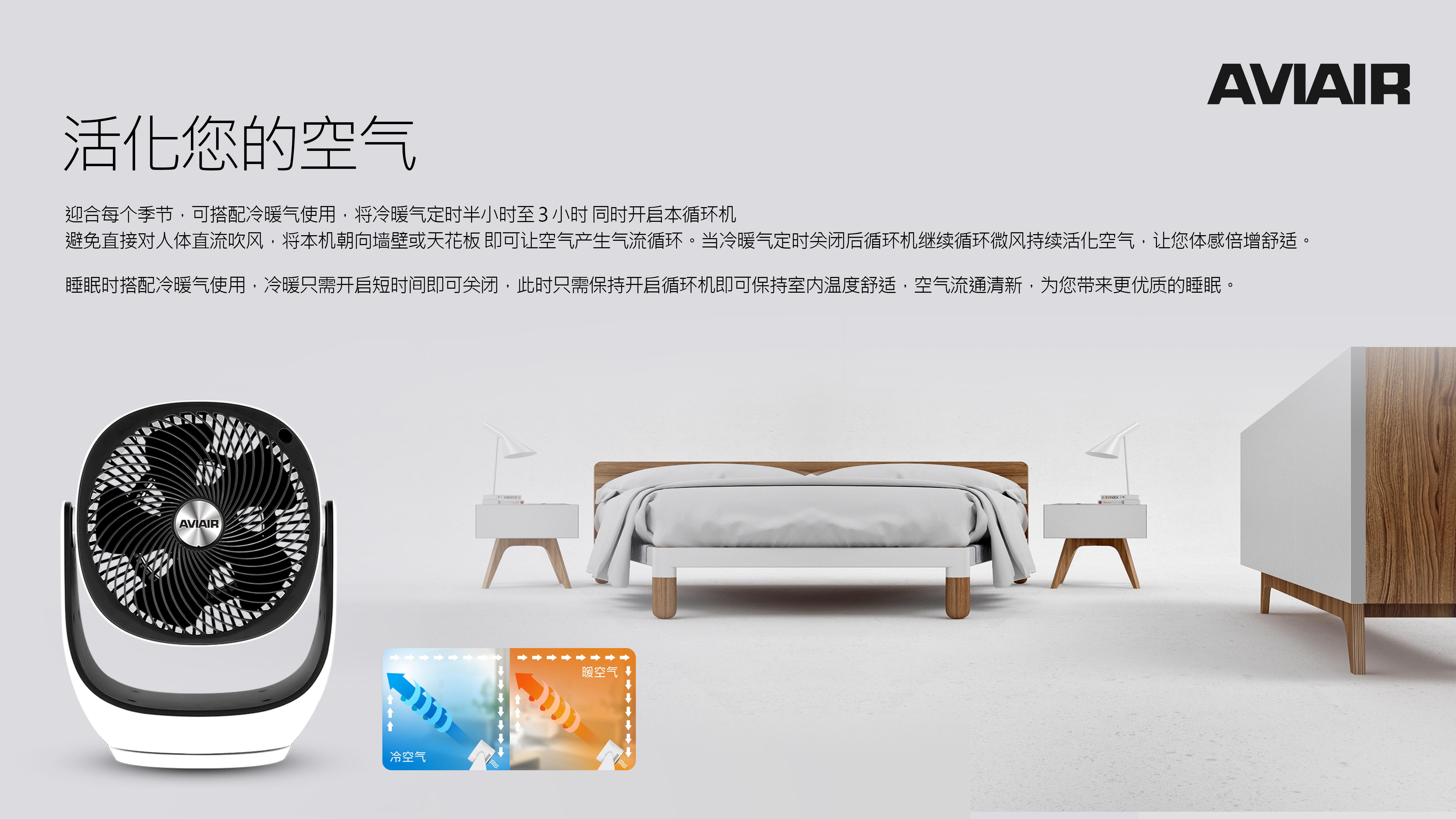 aviair 品牌简介ppt图片