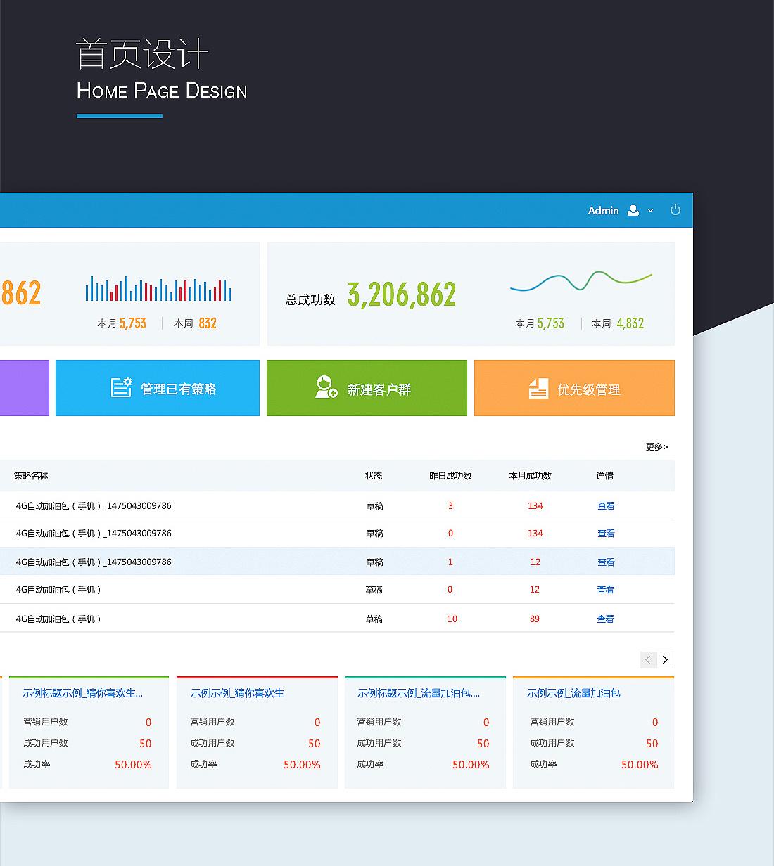 大数据分析_大数据分析师薪水