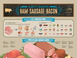 2001 猪肉加工品 infographic poster