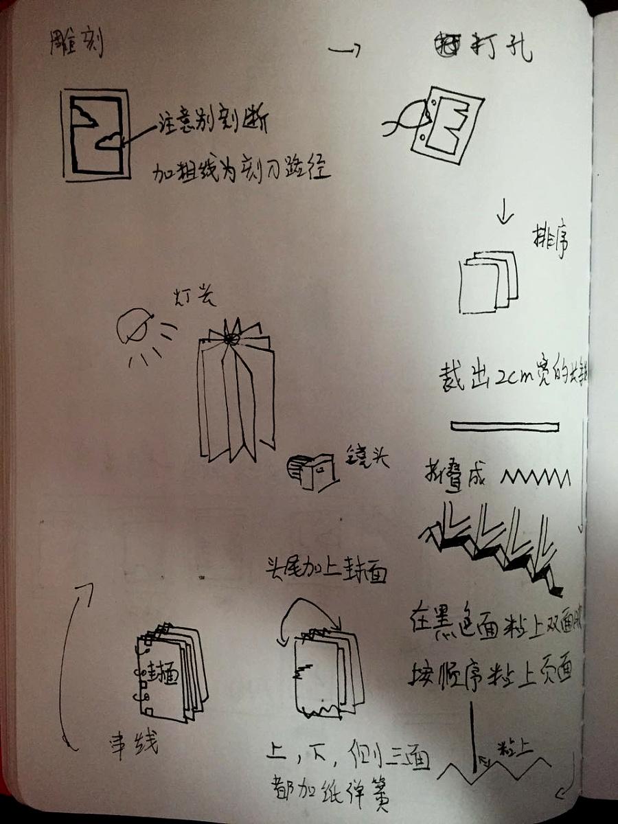 魔兽世界手工手工纸雕书实体书 其他手工 立体图纸石发动主题图片
