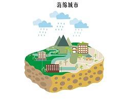 郑州三合防水材料有限公司宣传MG动画