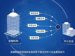 金融科技风格动画/企业宣传片【深圳金融服务平台】