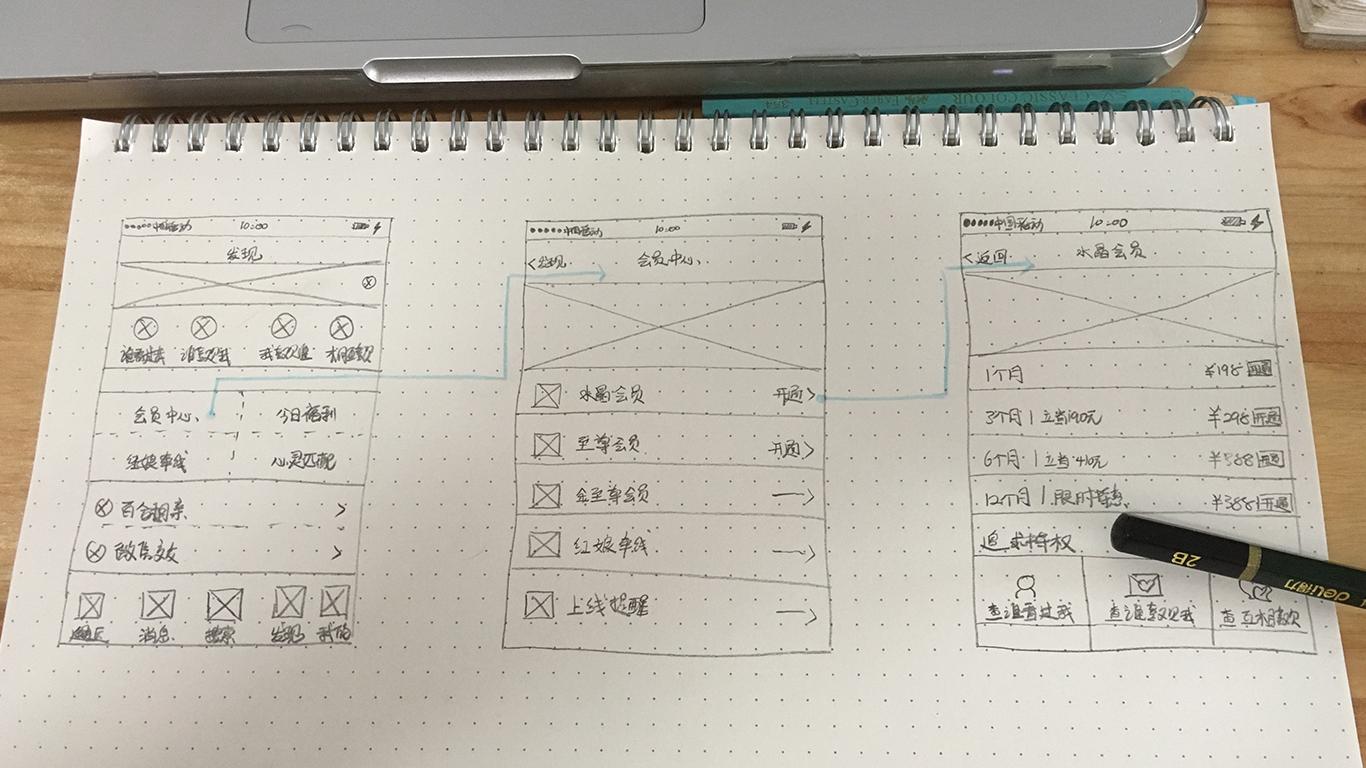 手绘交互原型图