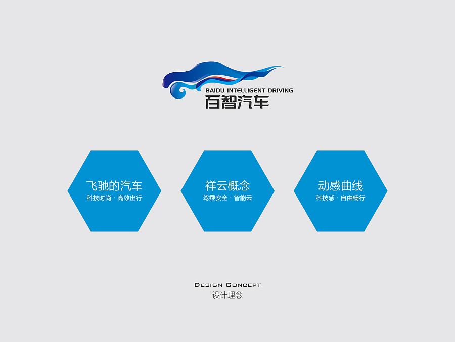 [心所向·驭未来]百度智能无人车logo设计图片