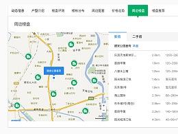 地图+列表多维度信息模板的交互与UI设计