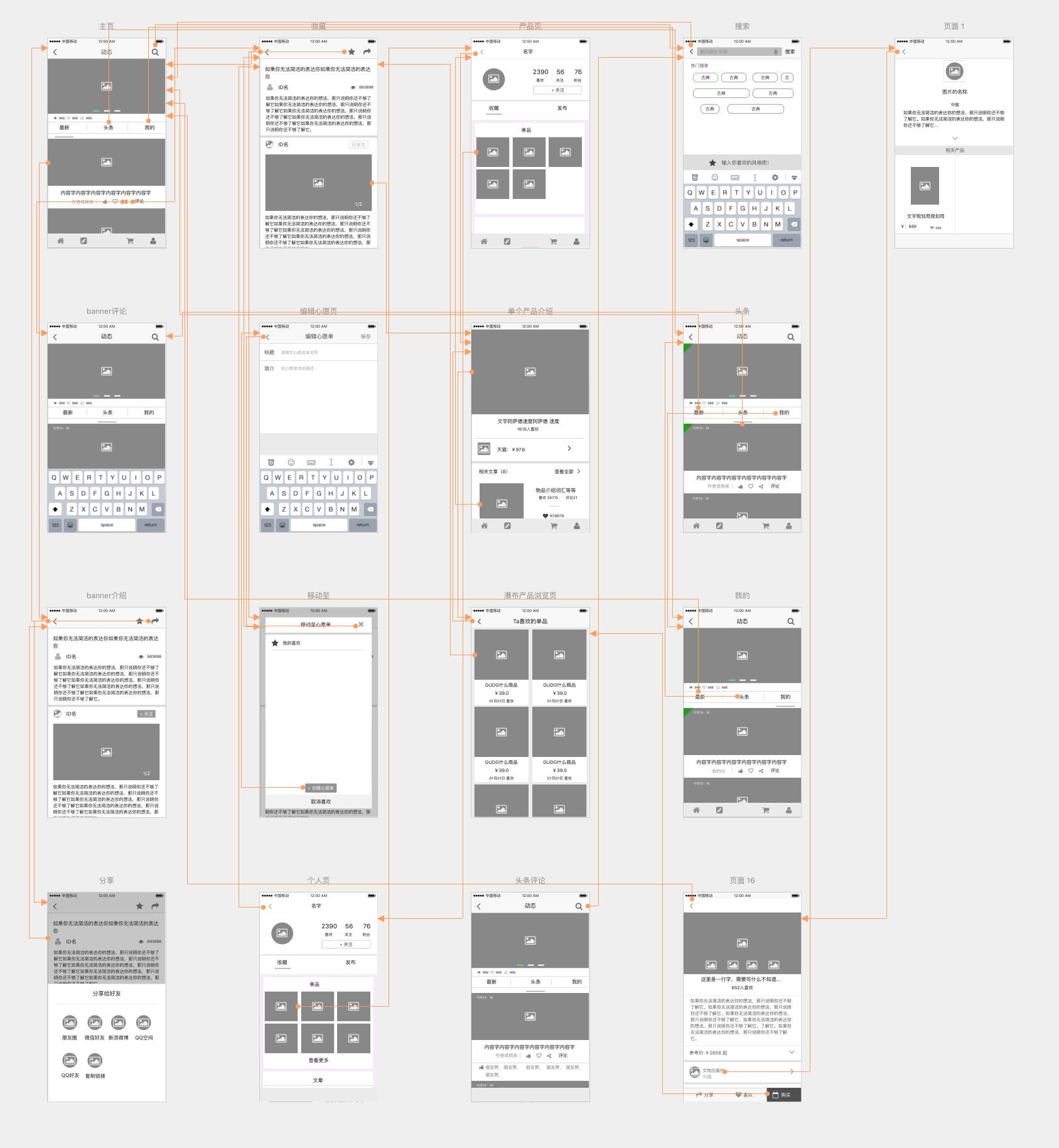 交互设计手绘图