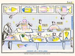 大英圖書館 「人造電對肌肉運動的作用」