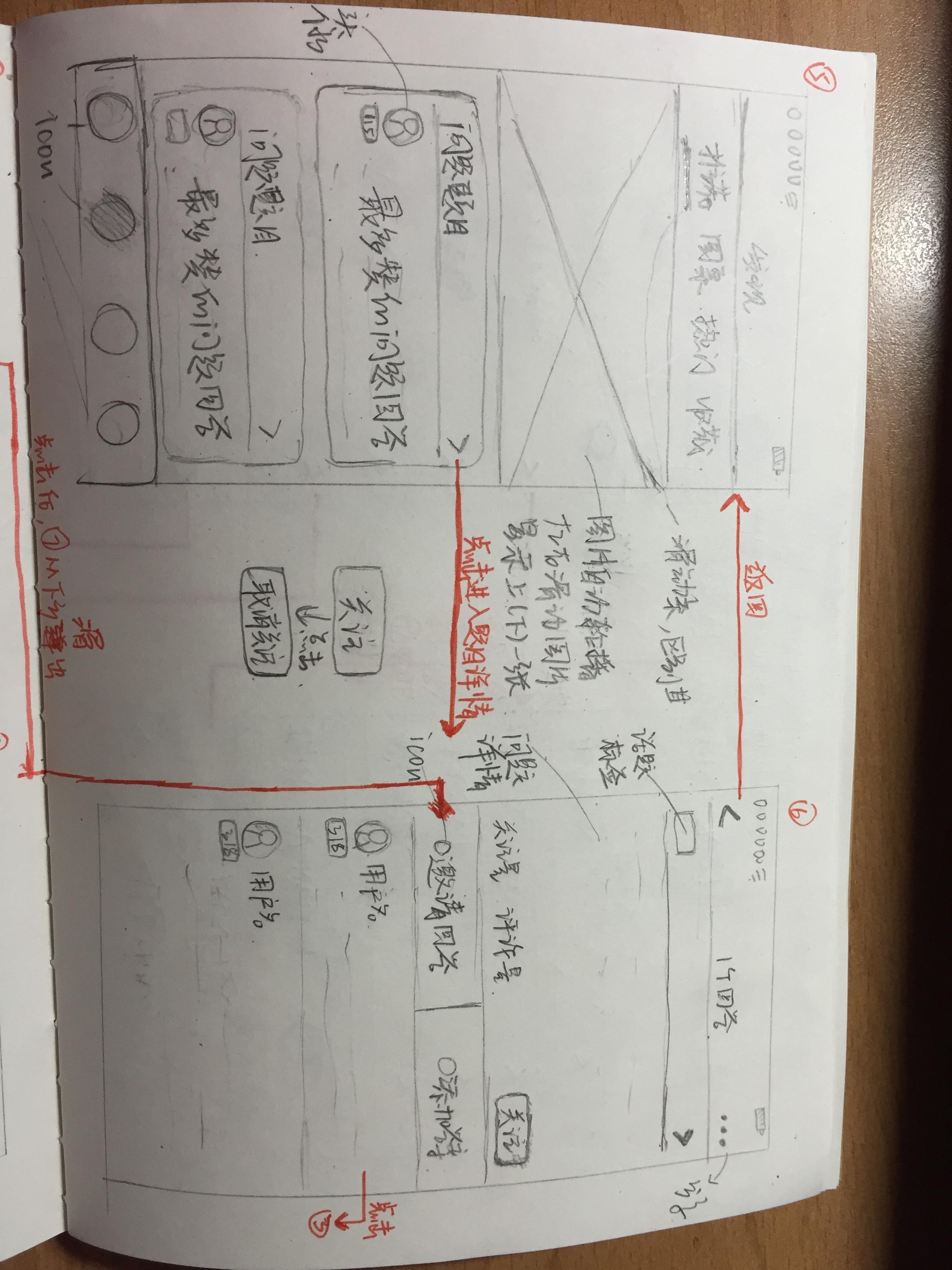 手绘原型图 ui 交互/ue daneemu - 原创作品 - 站酷