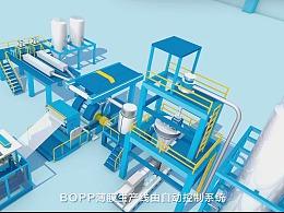 中国•金田BOPP生产线MG动画设计
