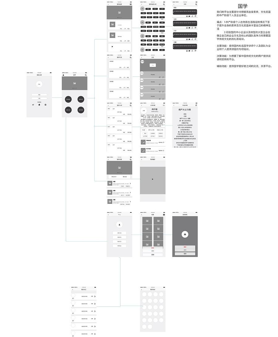 国学app产品原型图|交互/ue|ui|曹平宇 - 原创设计图片