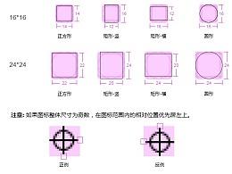 界面中的icon设计