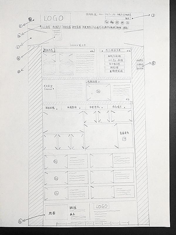 网页框架手绘效果图