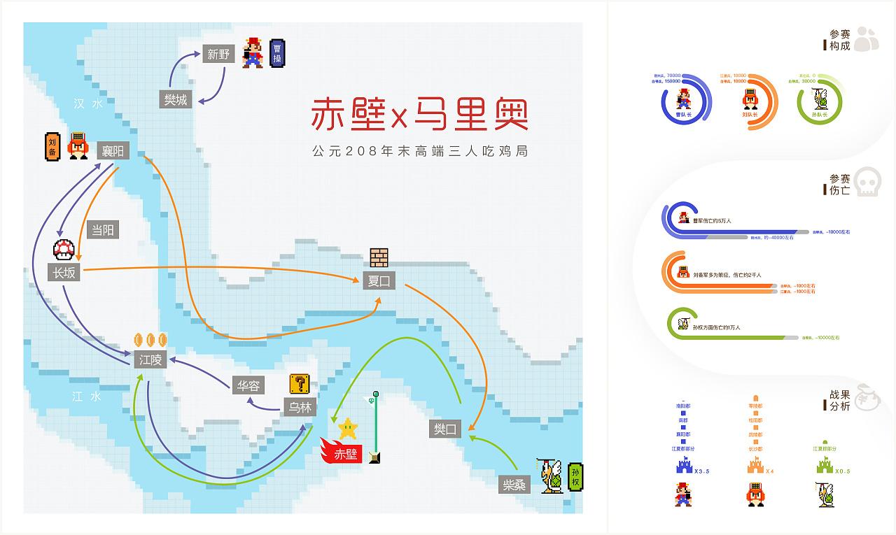 赤壁市人口_赤壁多条产业链入围全省制造业产业布局图