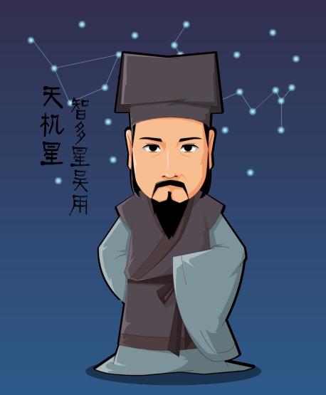 吴用简笔画卡通