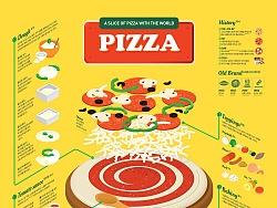 1703 Pizza Infogrphic Poster