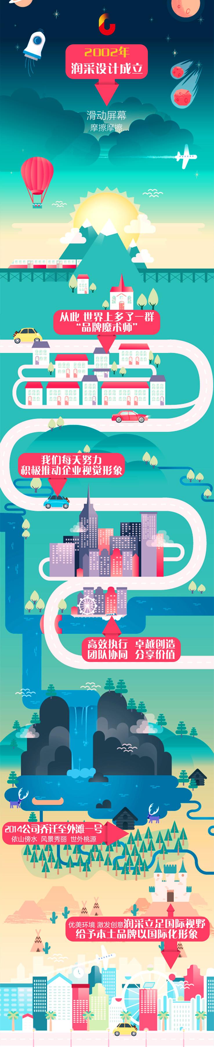 微信长图贺卡创意 海报 平面 酱小饼
