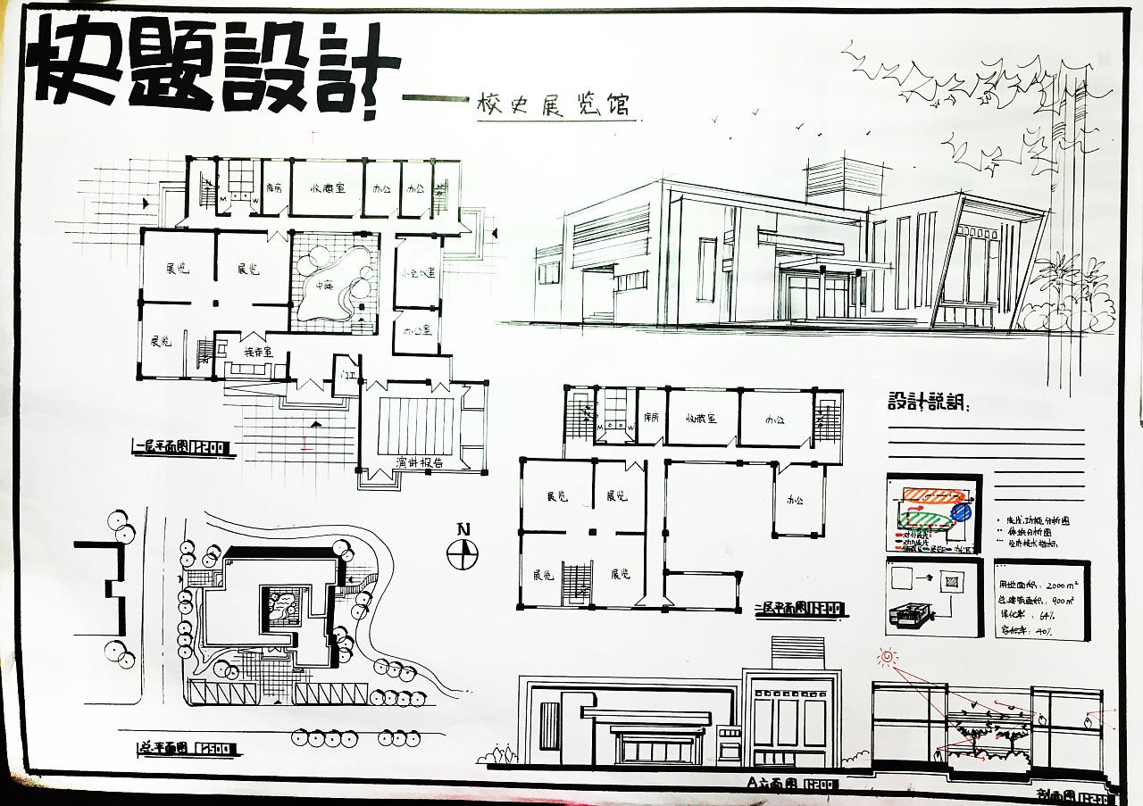 建筑快题和产品手绘