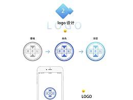 康泰加医疗App
