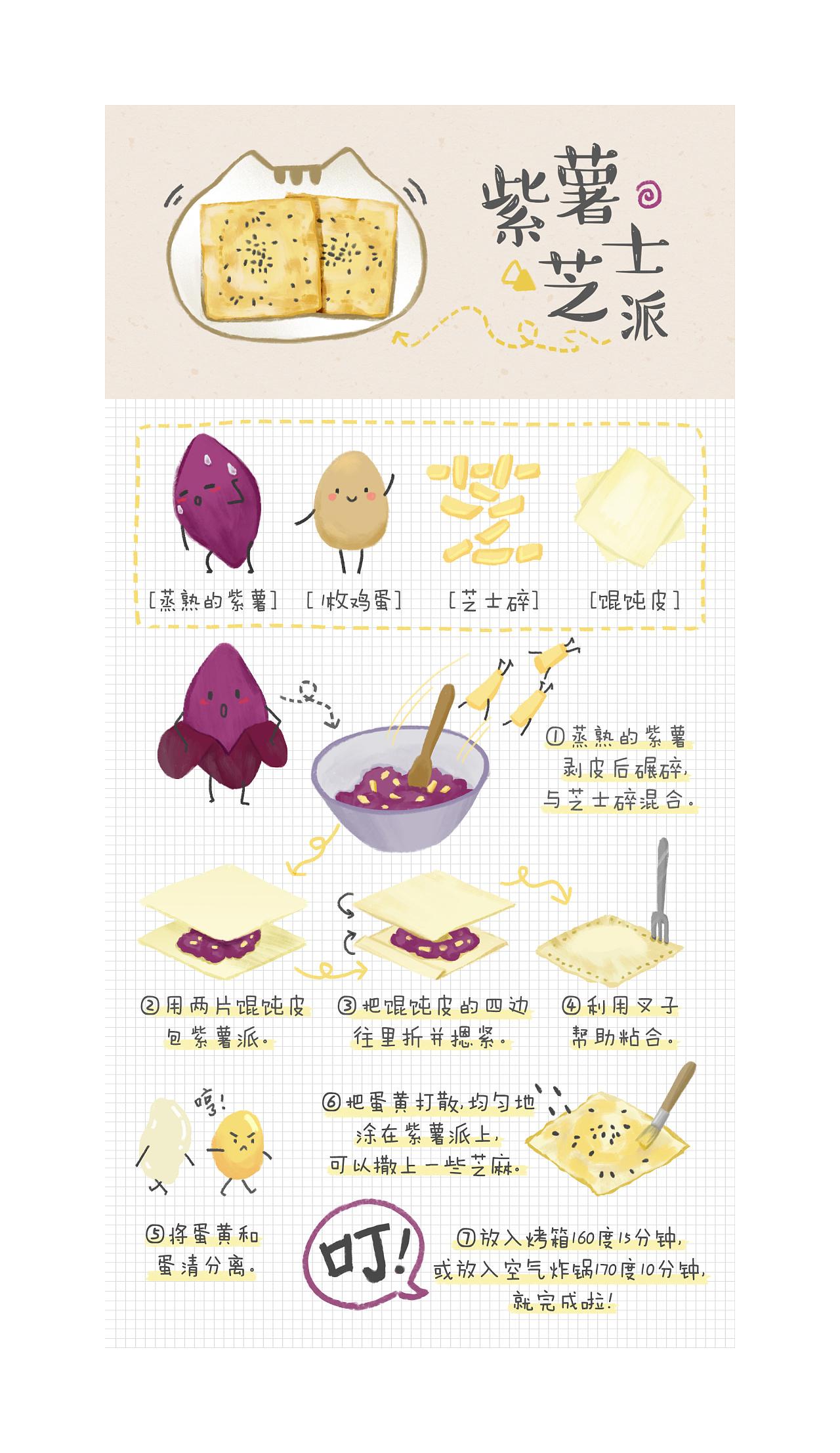 手绘早餐食谱(一)