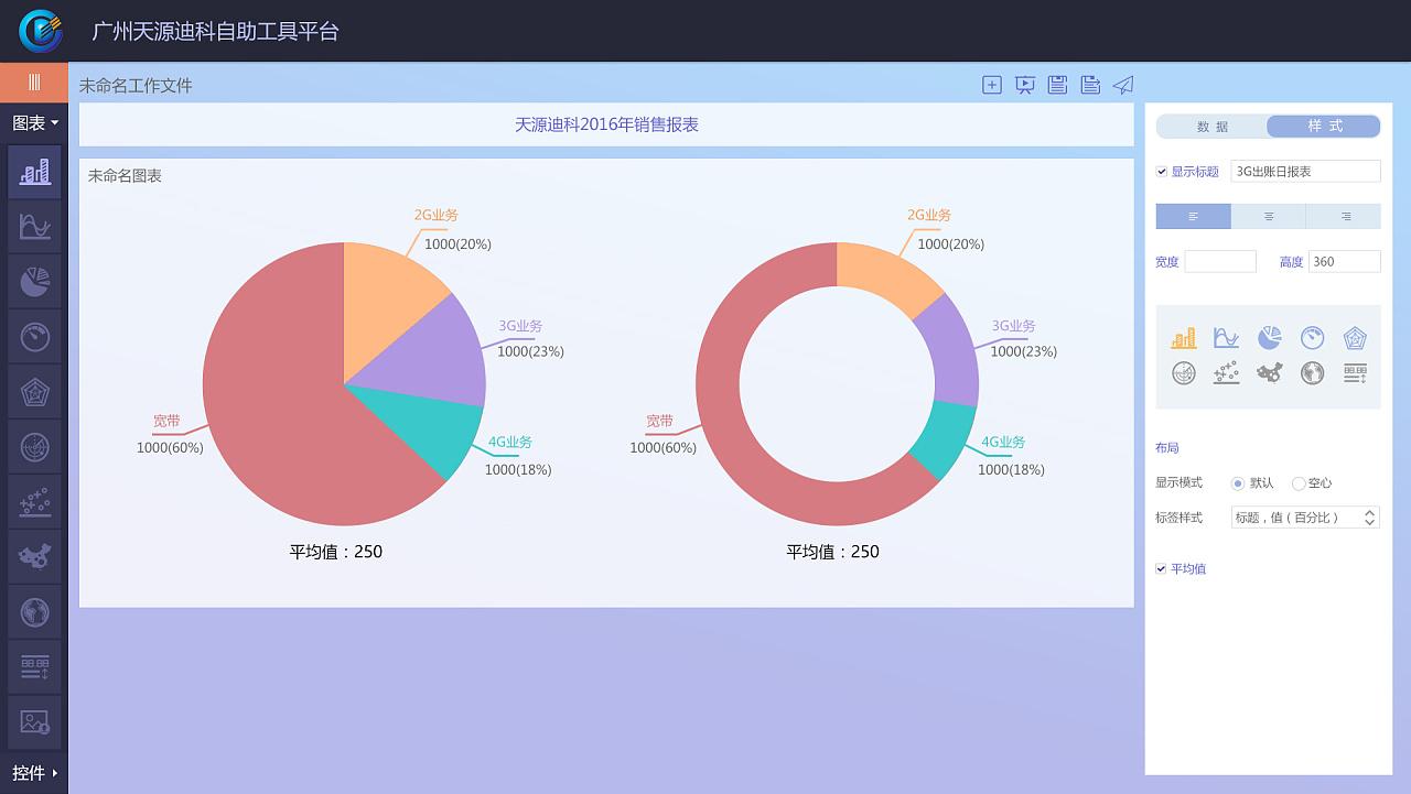 原创工具软件|UI|虚幻界面|angelajiajia-自助作画布4v工具ui图片