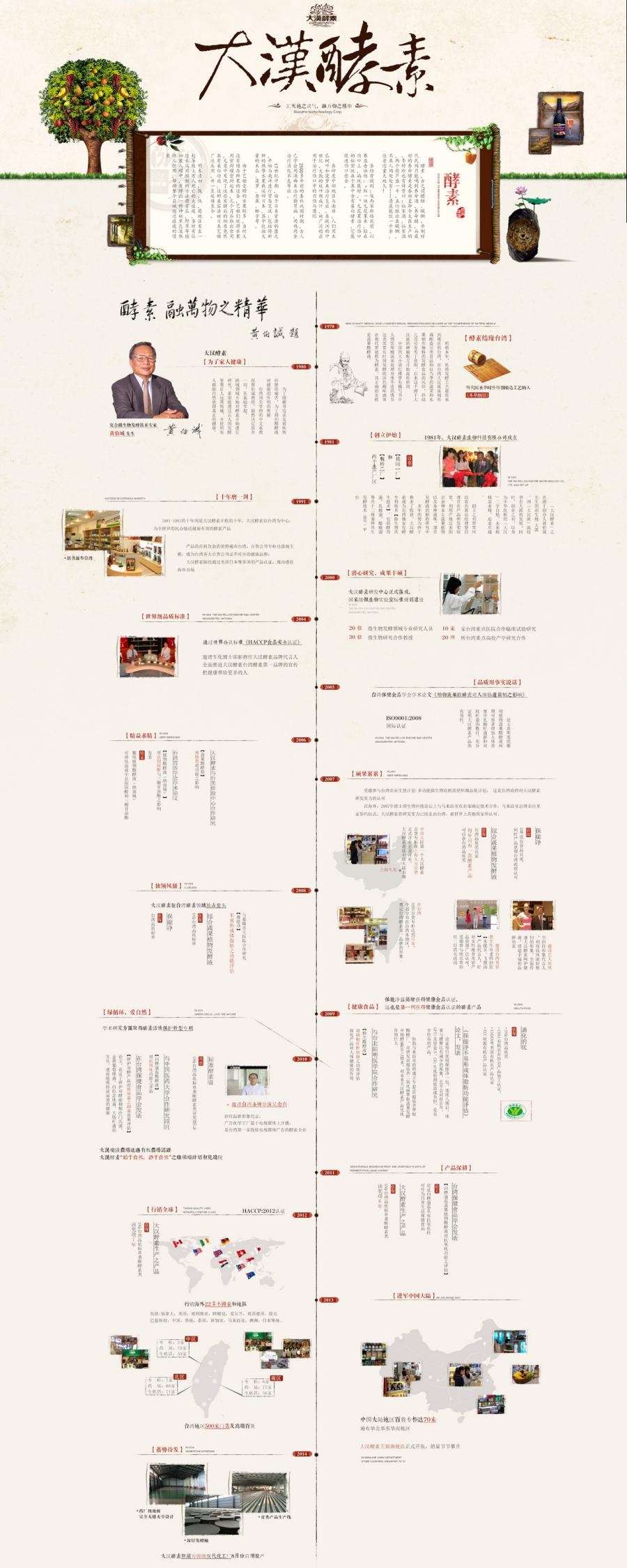 保健品 大汉酵素品牌故事 中国风 古风 文化底蕴