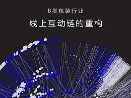 B类包装行业线上互动链的重构