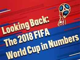 #微信长图#给一个客户做的世界杯期间微信推送长图模板