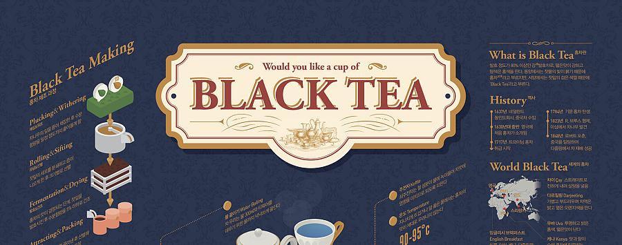 查看《1704 Black tea Infographic Poster》原图,原图尺寸:1502x592