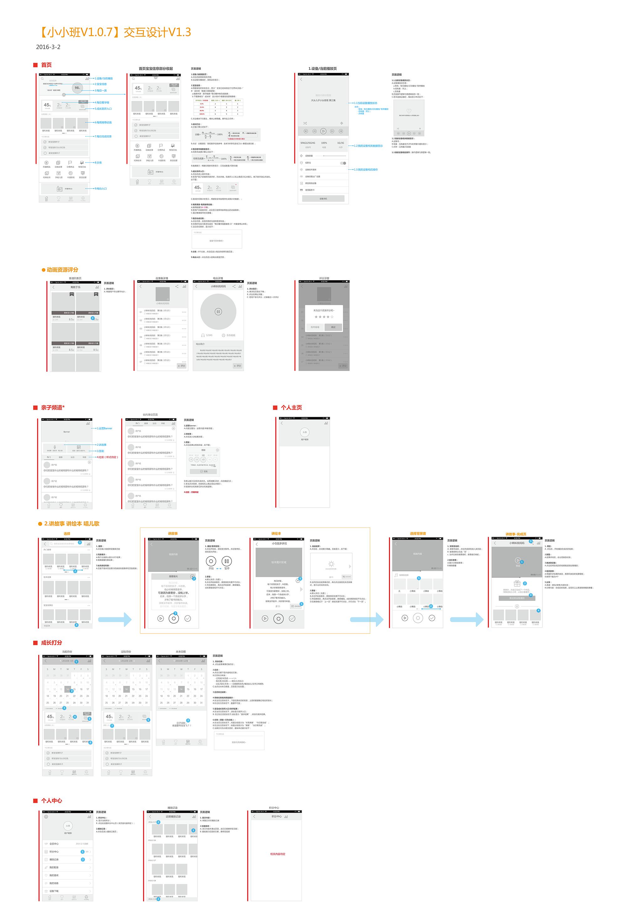 户型 户型图 平面图 2000_2928 竖版 竖屏图片