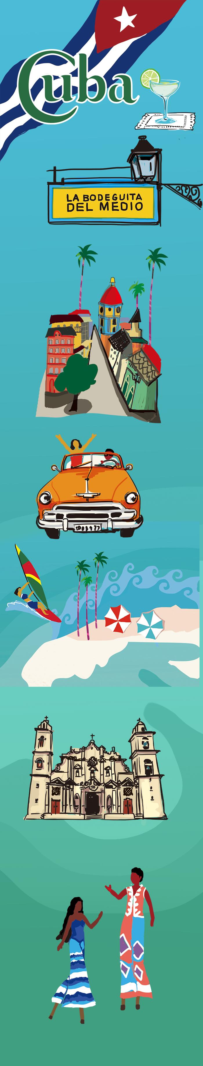 手绘地图-古巴哈瓦那旅游地图