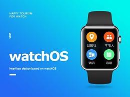 Apple Watch端设计