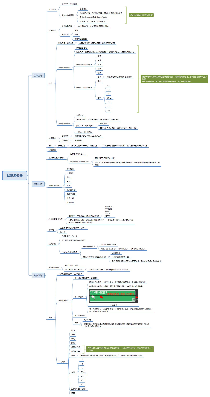 产品-渲染器-逻辑思维导图