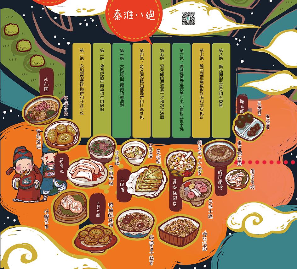 南京夫子庙手绘地图
