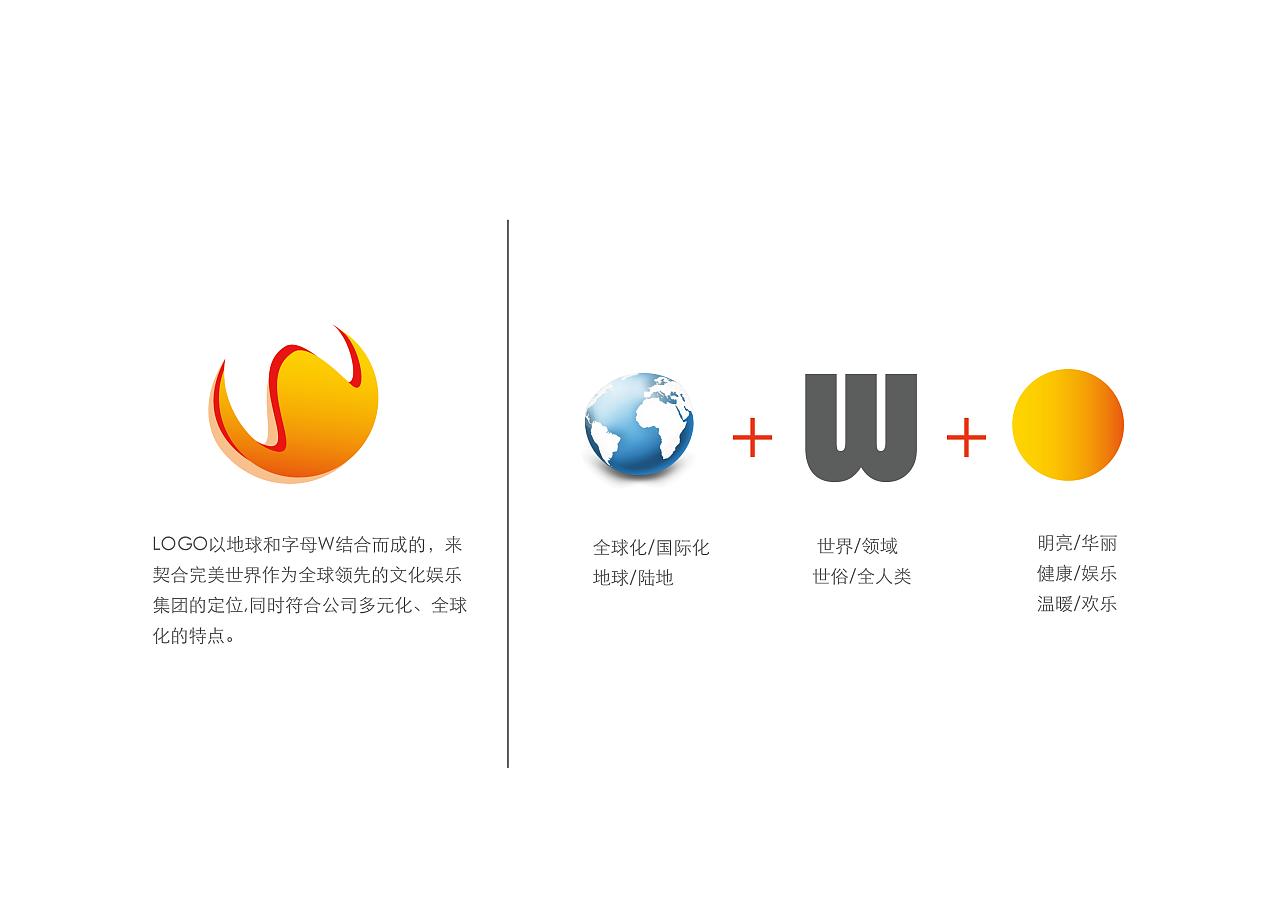正在参与:寻找完美未来之星 - 完美世界logo设计大赛图片