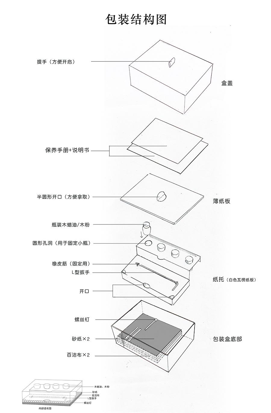 家具配件包装盒 结构设计|包装|平面|卡林君