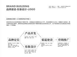 品牌建设-形象设计-LOGO