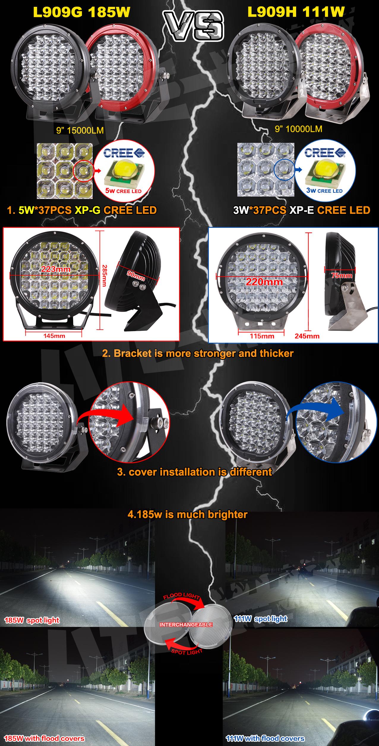 led驾驶灯工作灯新产品推广海报