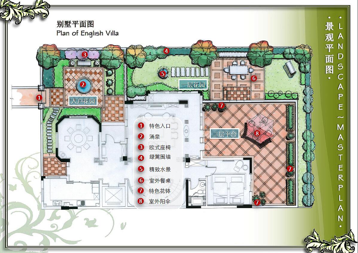 别墅庭院景观设计项目