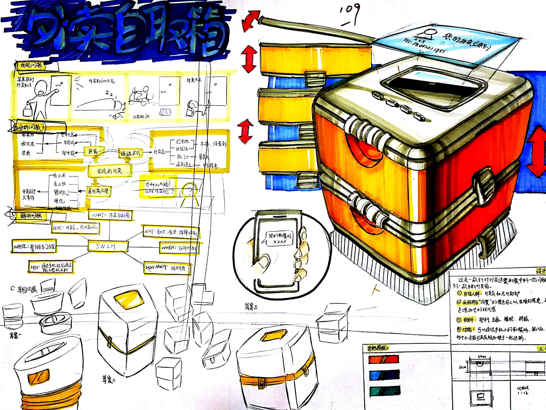 工业设计考研手绘快题丨星辰考研
