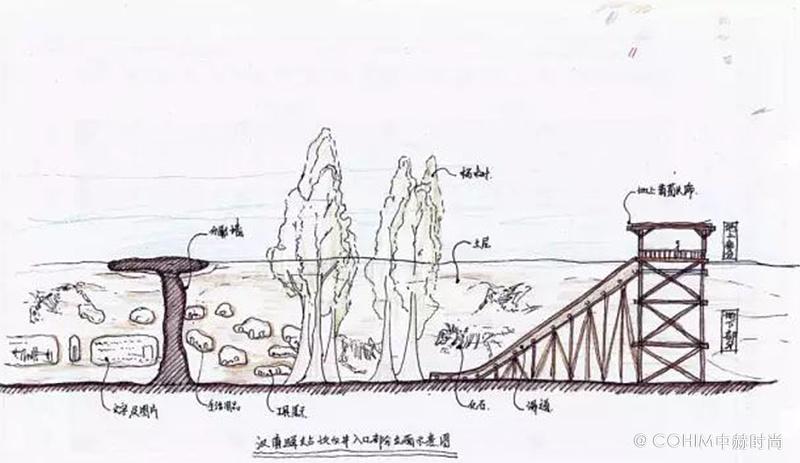 工程图 简笔画 平面图 手绘 线稿 800_463