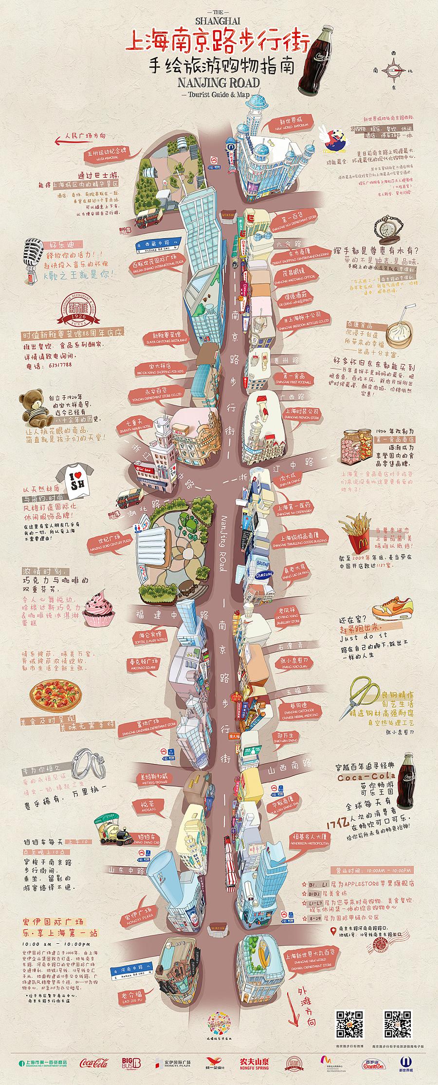 上海南京路步行街手绘地图|商业插画|插画|钟彦