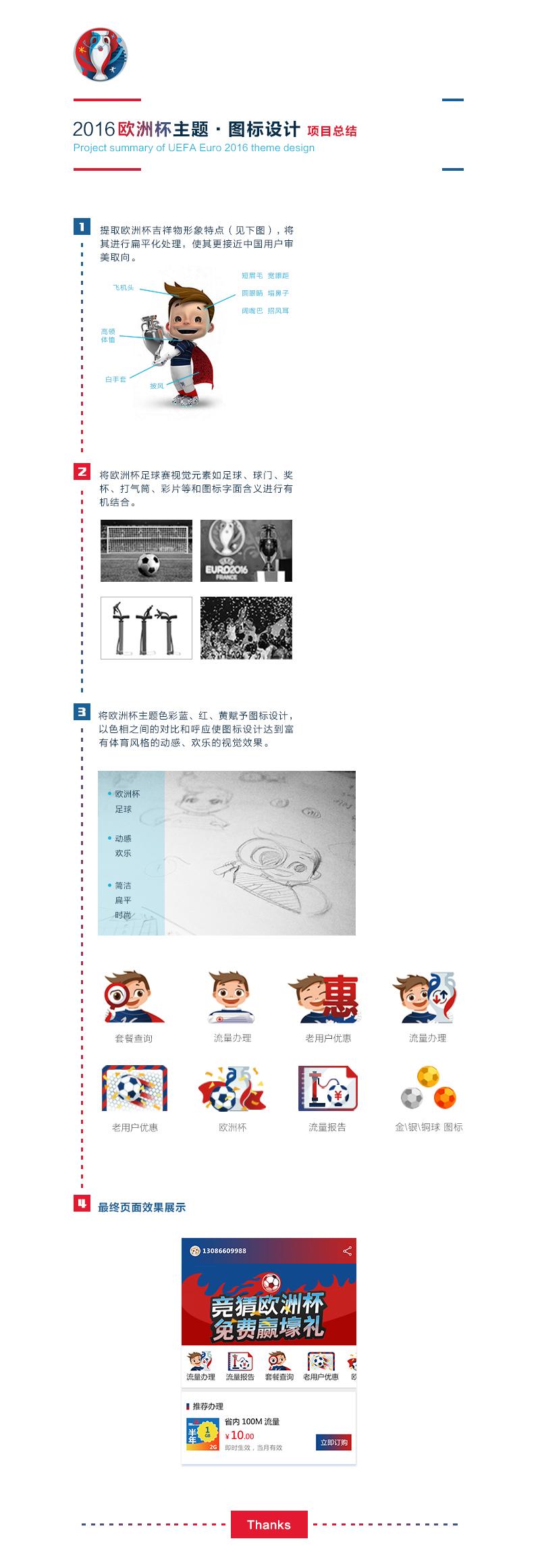 查看《欧洲杯主题图标设计》原图,原图尺寸:800x2323