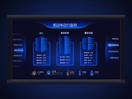 车载系统 UI  监控系统