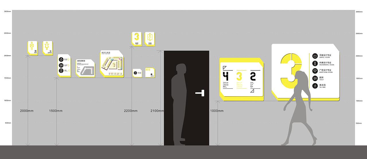 导视设计 导向设计 |空间|导视设计|豆豆121 - 原创图片