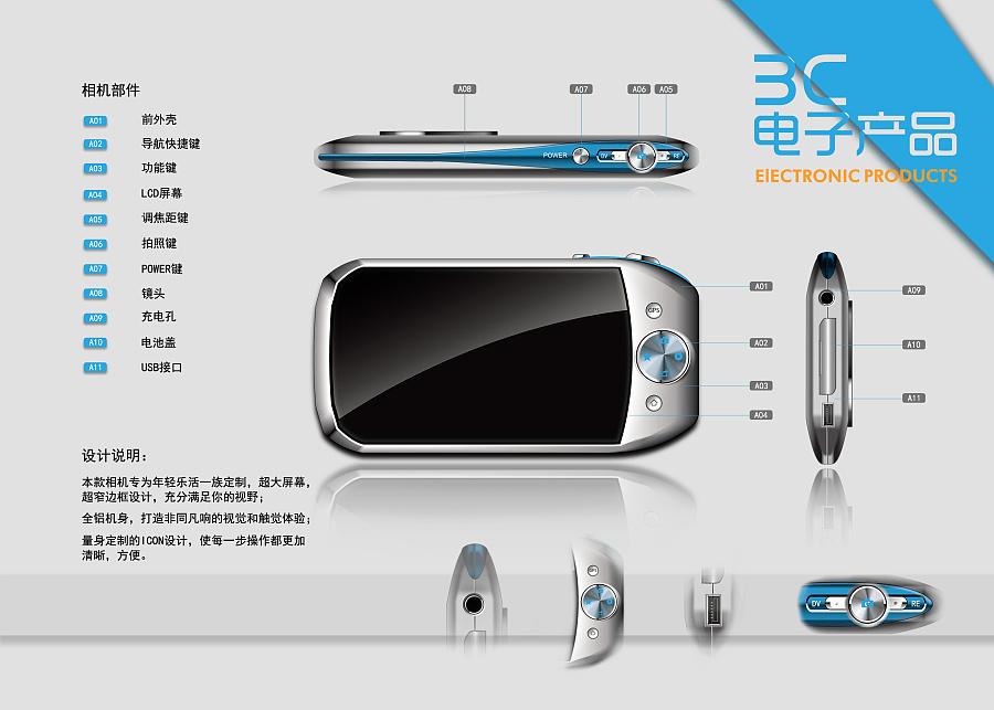 3c电子产品排版图片