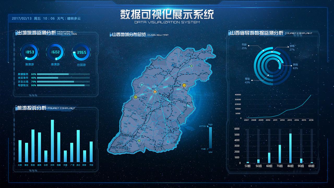 可视化数据大屏展示系统设计图片