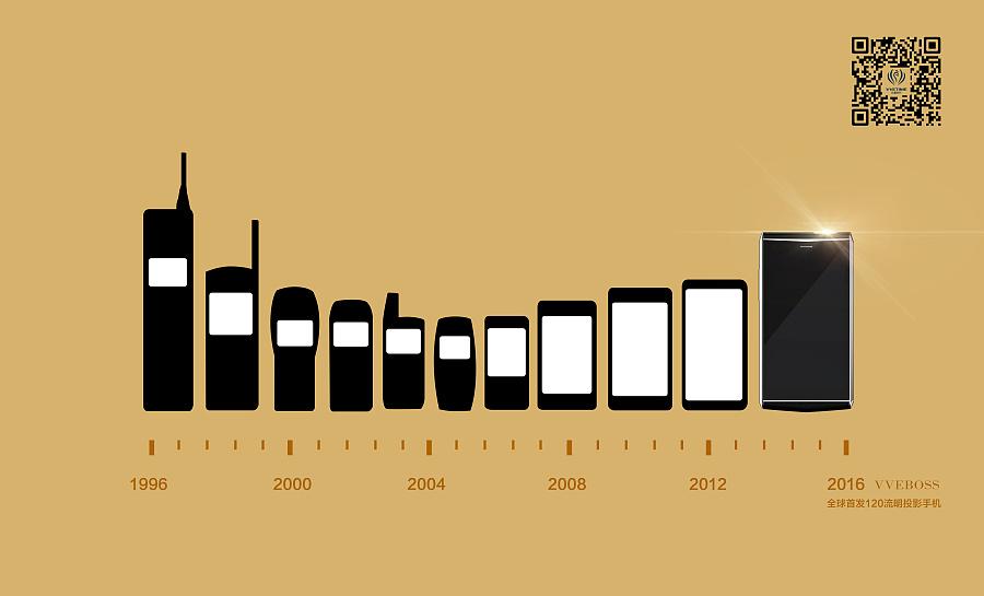 投影手机创意图图片