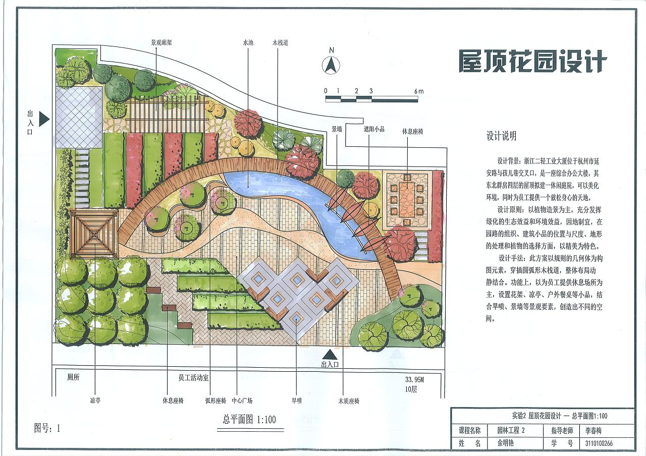 省钱的屋顶花园设计图展示